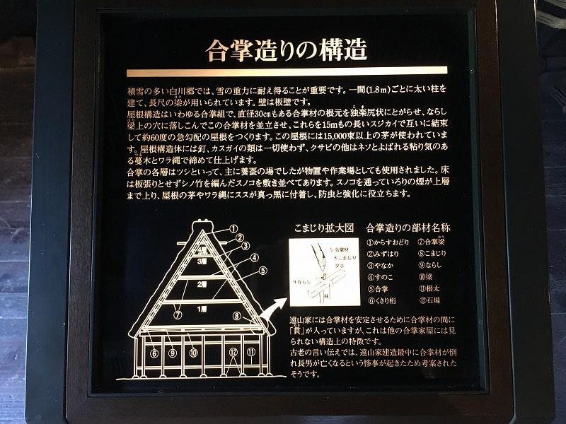遠山家の構造